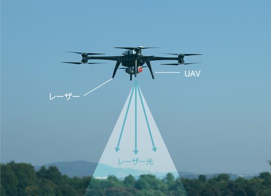 上空からのレーザー照射で樹木下の地形を計測