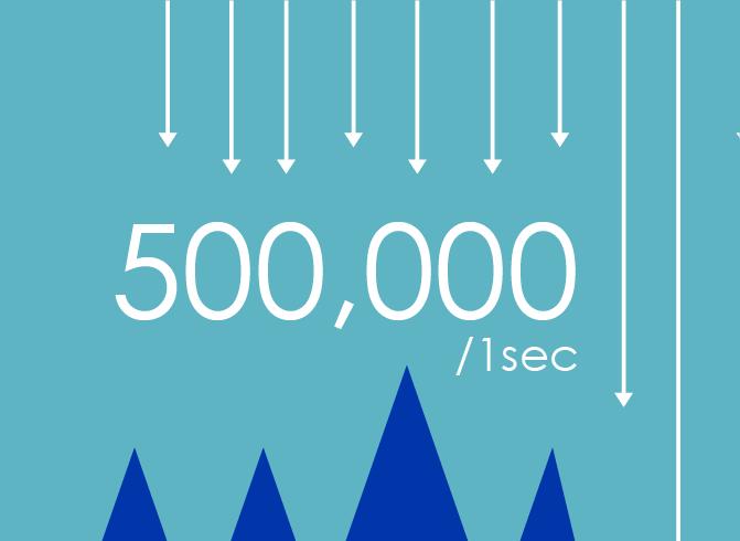 1秒間に500,000発